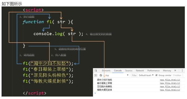 chap4_基本常用函数